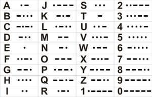 Comunicación en Morse - Arduino