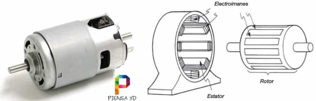 Motor DC - Control Estátor y Rotor