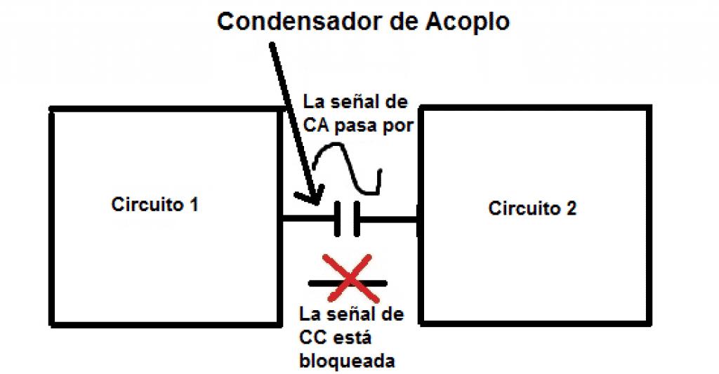 Condensador de acoplo